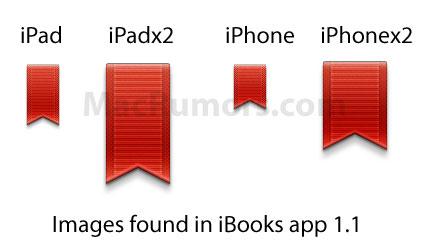 ipad2-display-double-size