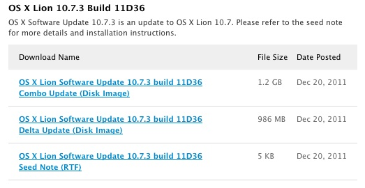 OS X 10.7.3 Build 11d36 Apple verteilt neue Lion Version an Entwickler