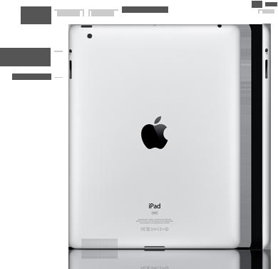 iPad 2 - Back