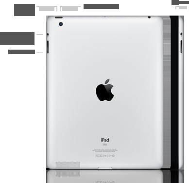 Das neue iPad - Back