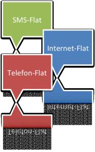Allnet Flat